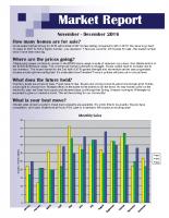 November – December 2016 Market Data