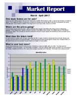 March & April 2017 Market Report